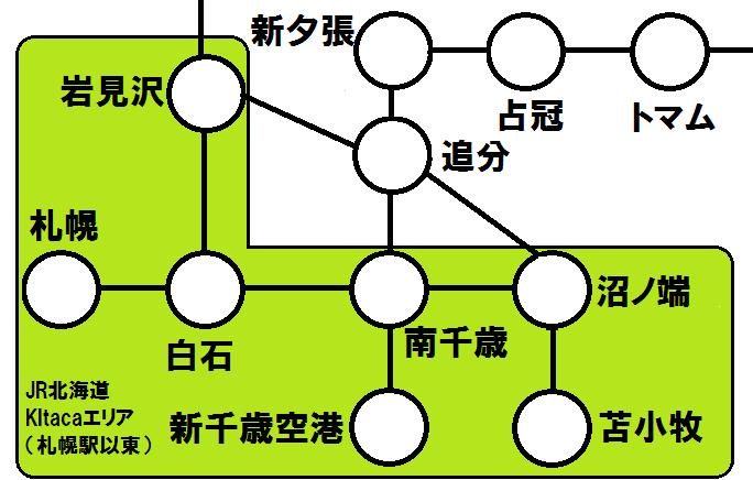 Kitacaエリア 追分駅経由