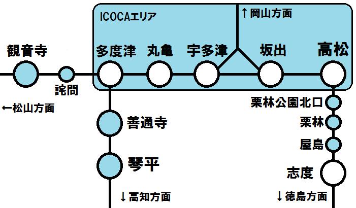 JR四国のICOCAエリア